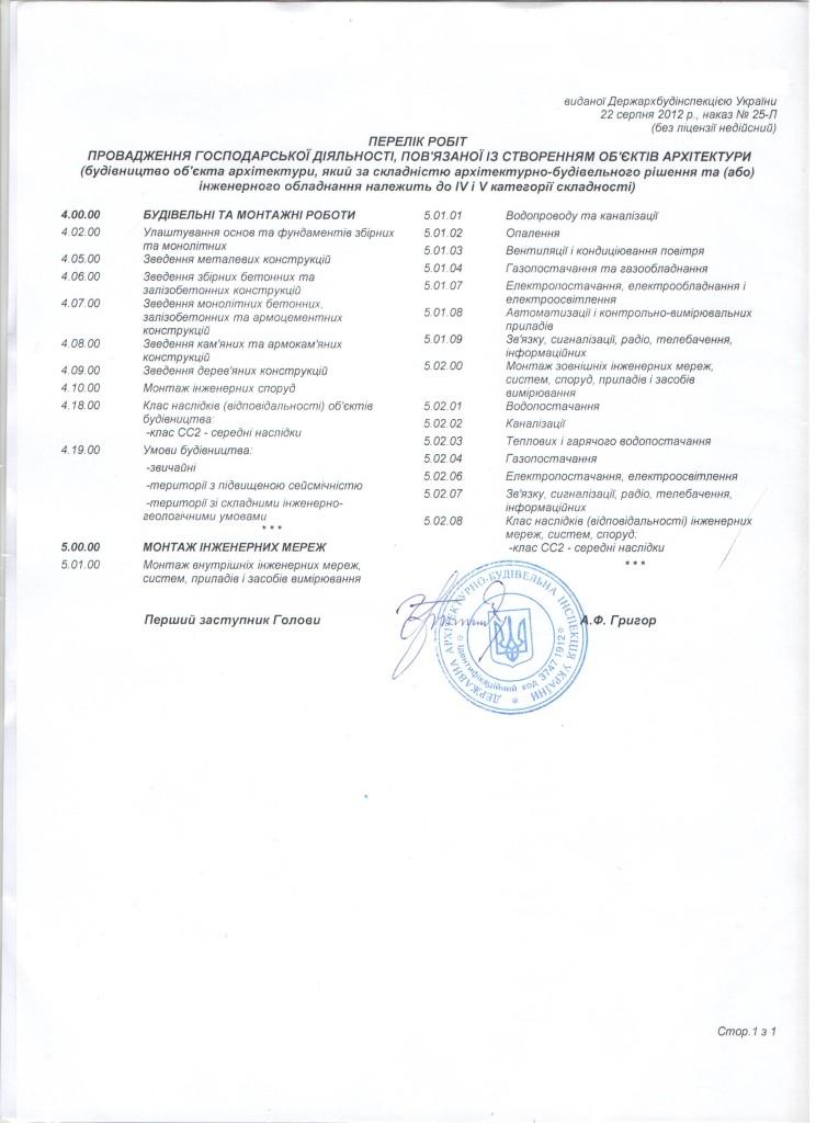 Пример приложения к лицензионного бланка